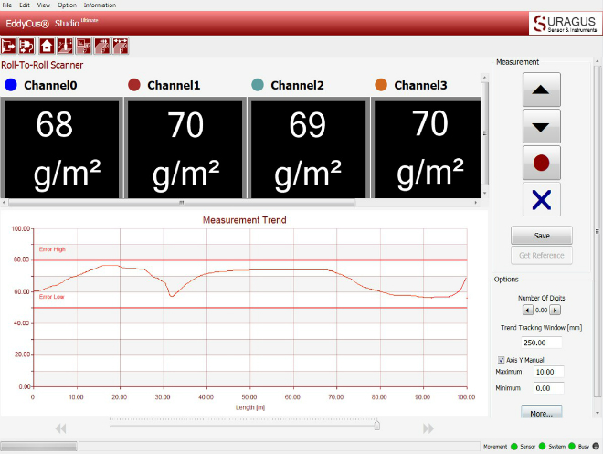Basis Weight Measurement Software